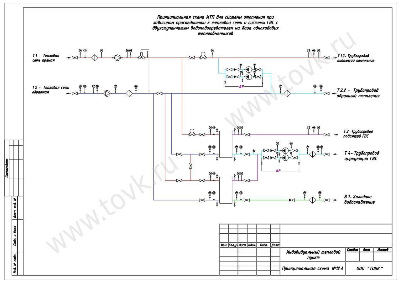 Схемы итп с теплообменниками теплообменник газа рекуперативный