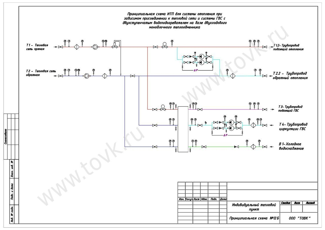 Принципиальные схемы теплообменник Пластины теплообменника SWEP (Росвеп) GC-26N Глазов