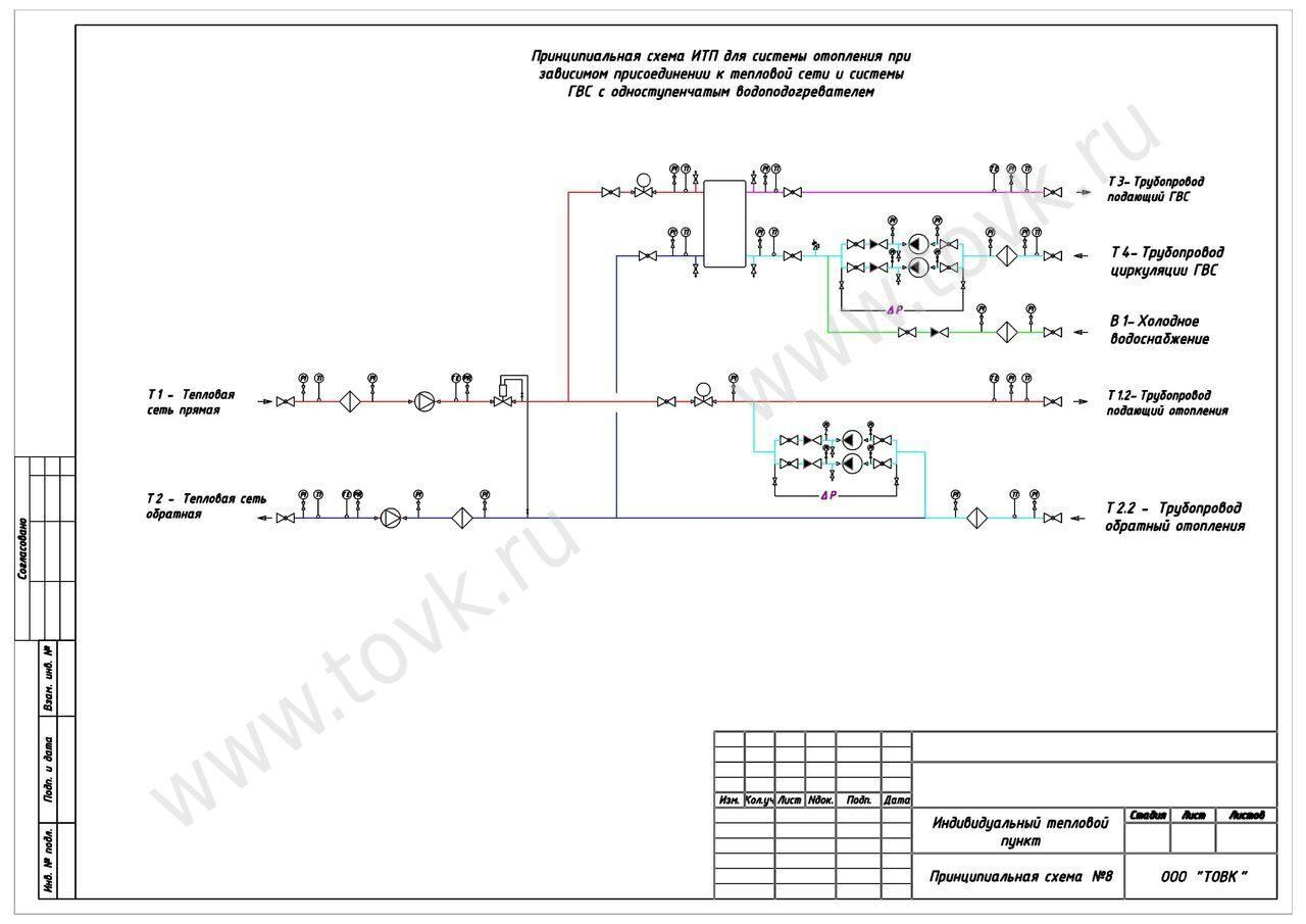 Схема отопления итп