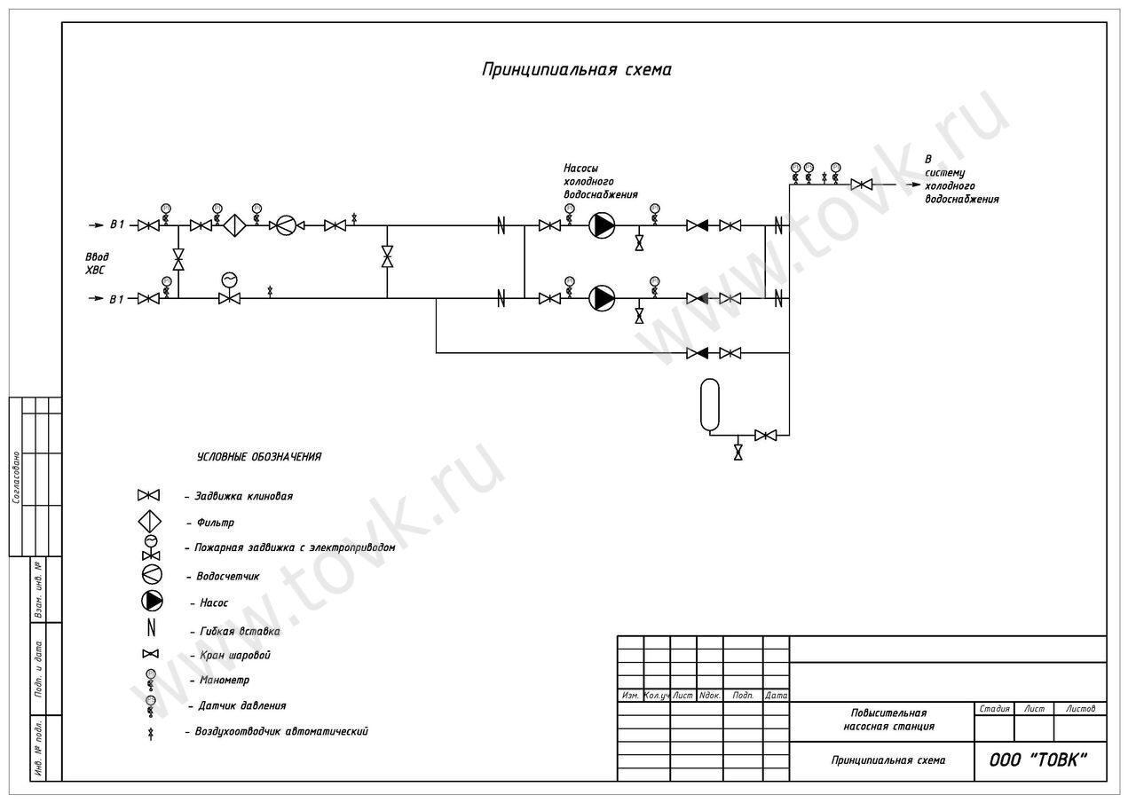 принципиальная схема насосная станция